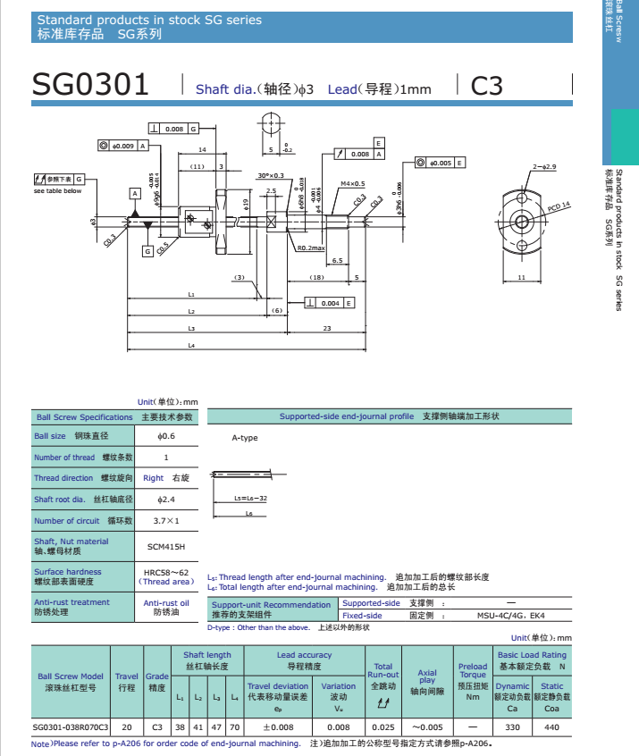 SG0301.png