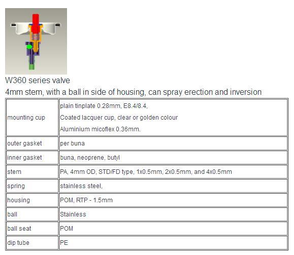 Ball W360 valve1.jpg