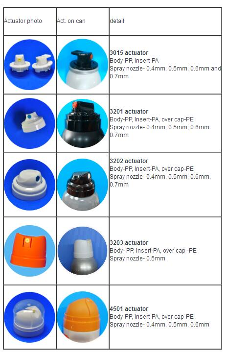Over cap actuator1.jpg