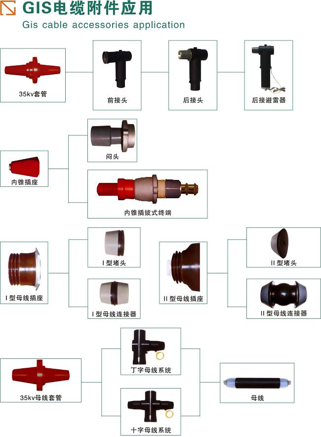 GIS电缆附件应用.jpg