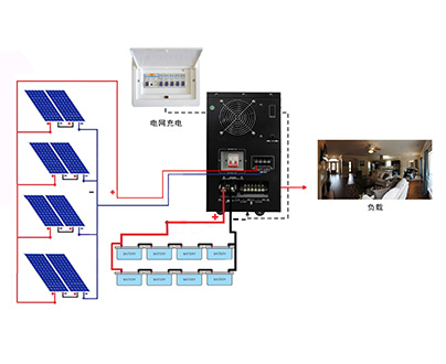 PV System 48V 3000W For Home Use