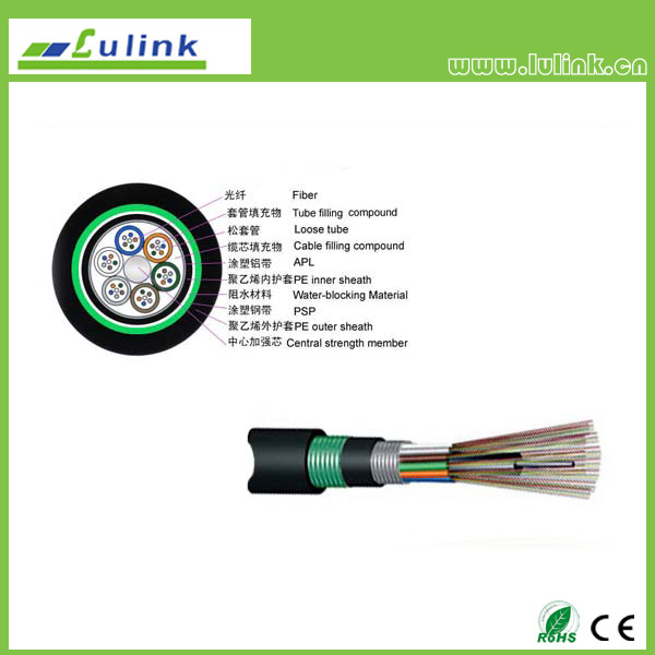 GYTA53 Outdoor Optical Cable