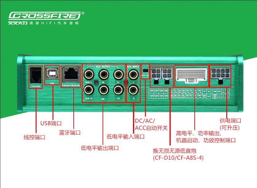 CF-A6-8S专用DSP功放