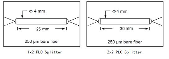 Mini SM/PM Coupler