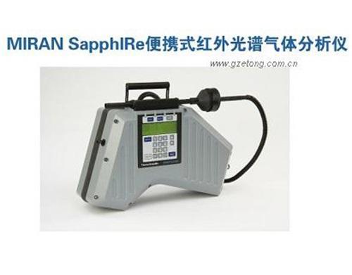 MIRAN-SapphIRe-便携式红外光谱气体分析仪