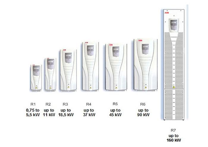 标准传动-ACS550