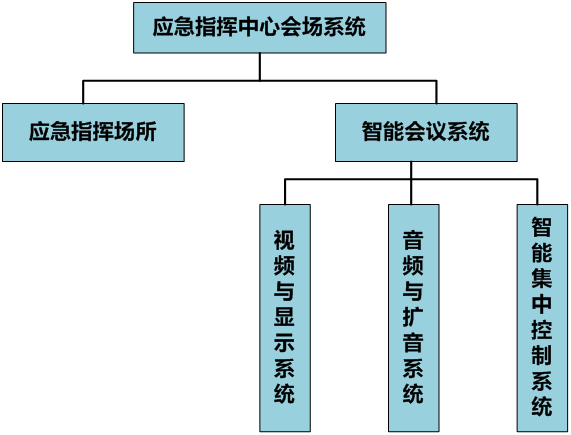 会议系统1.png