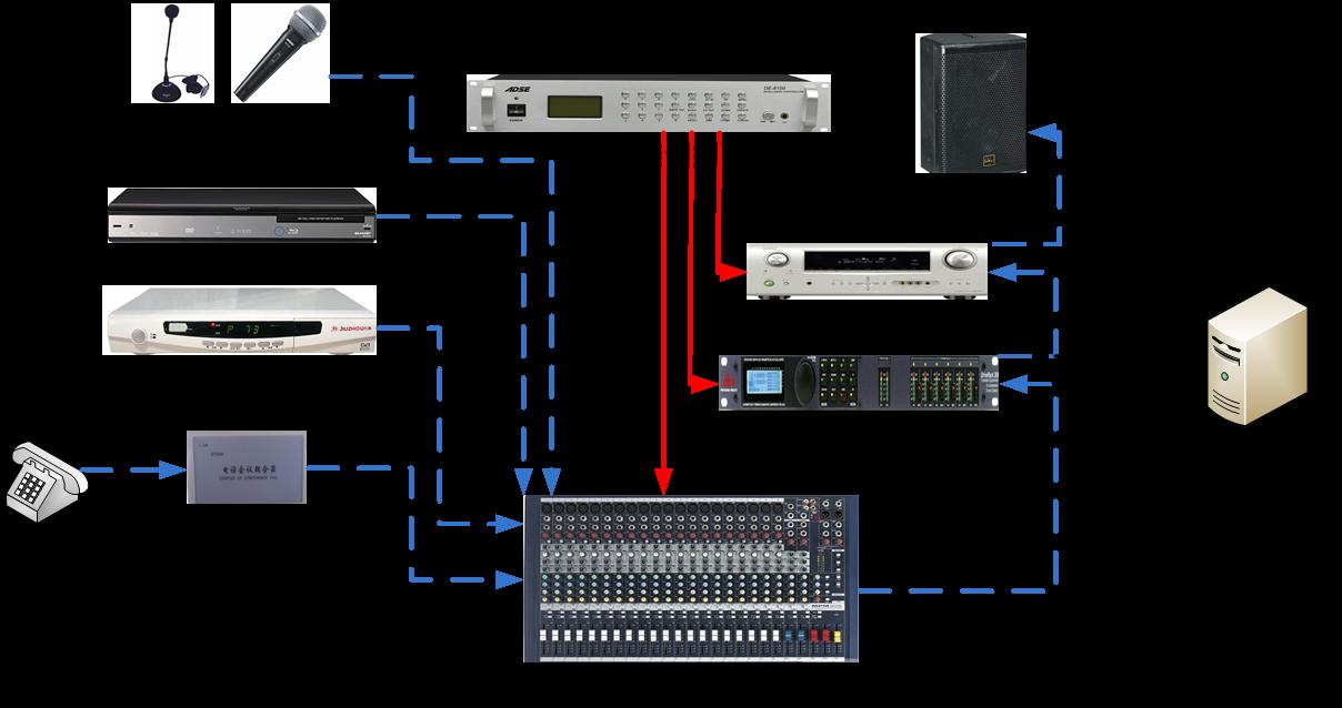 音频系统结构图.png