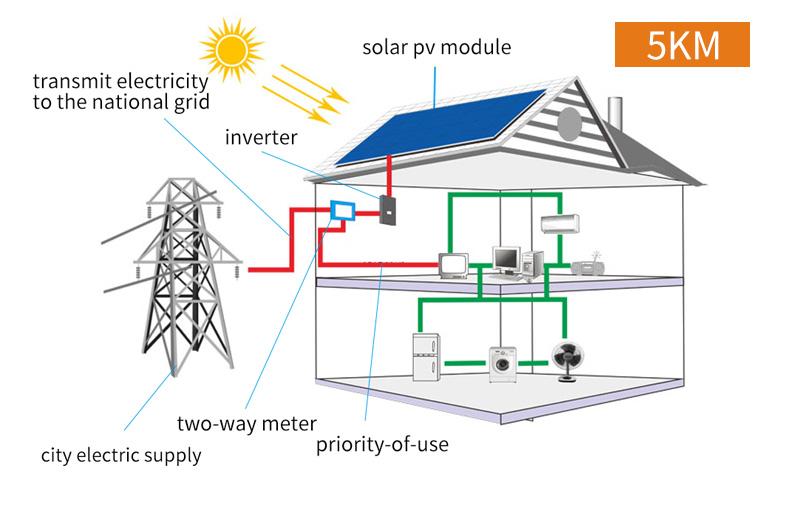 5KW On Grid Solar System,Grid Tied Solar System