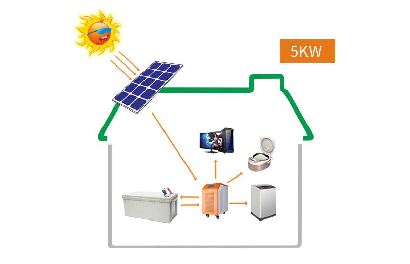 5kw Solar System,Off Grid Solar System,Off Grid Solar Power System