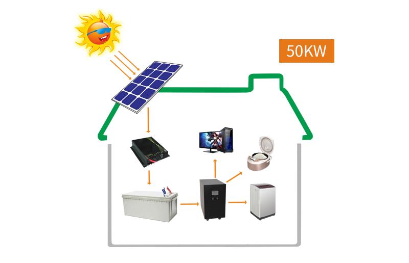 50KW Solar System,50KW Off Grid Solar System