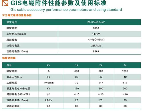 GIS电缆附件性能参数及使用标准