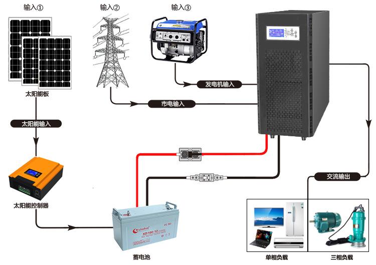 UPS不间断电源接线图