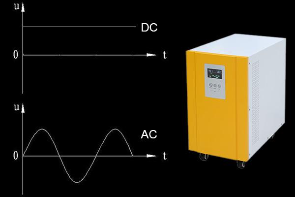 逆变器可以把直流变成交流电吗