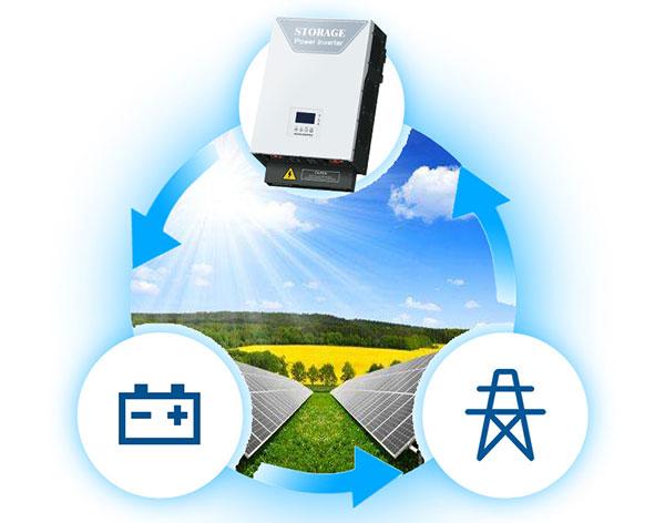 储能逆变器在太阳能储能系统中有什么作用