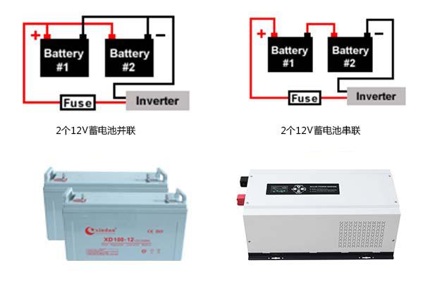 逆变器蓄电池怎么串联和并联