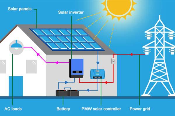 太阳能逆变器安装接线图