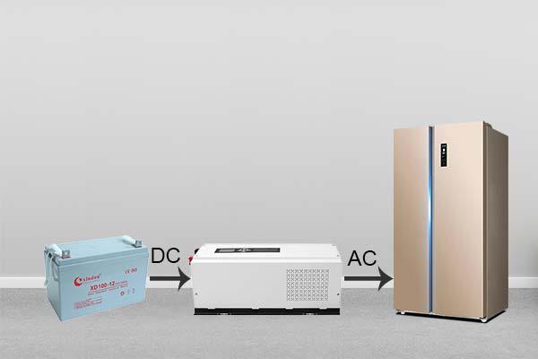 1600瓦纯正弦波逆变器帶40瓦冰箱能用多长时间