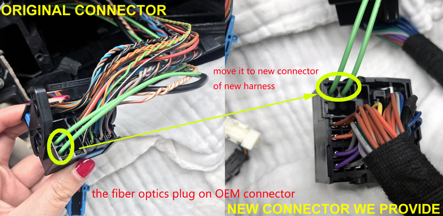 fiber optics CONNECTOR