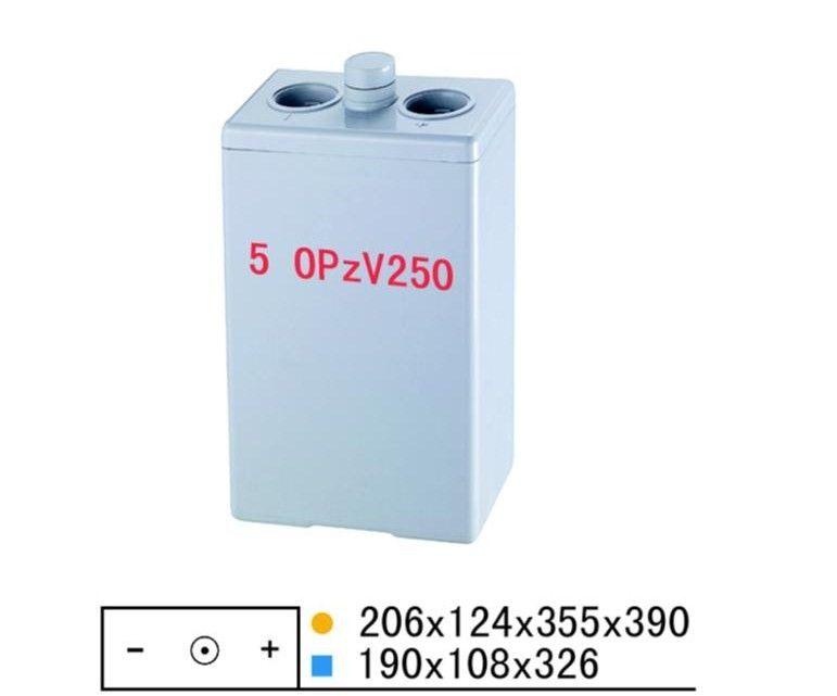 OPZV 250