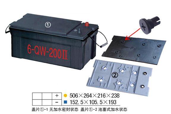 6-QW-200II