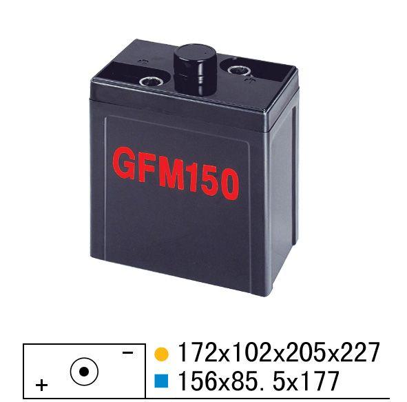 GFM150