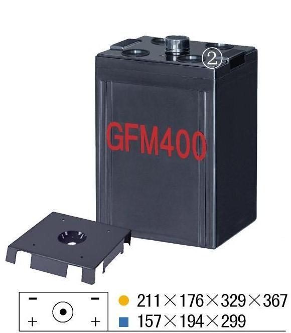 GFM400