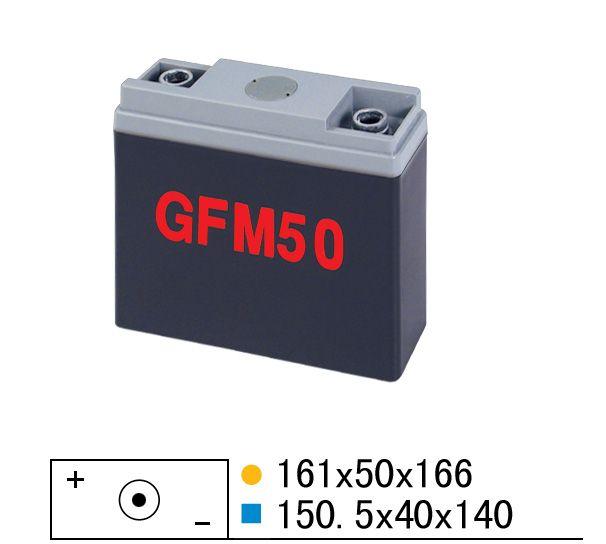 GFM50