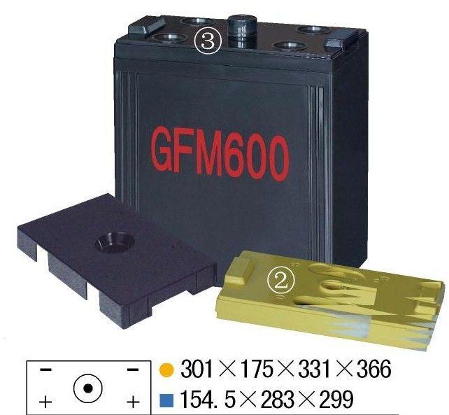 GFM600