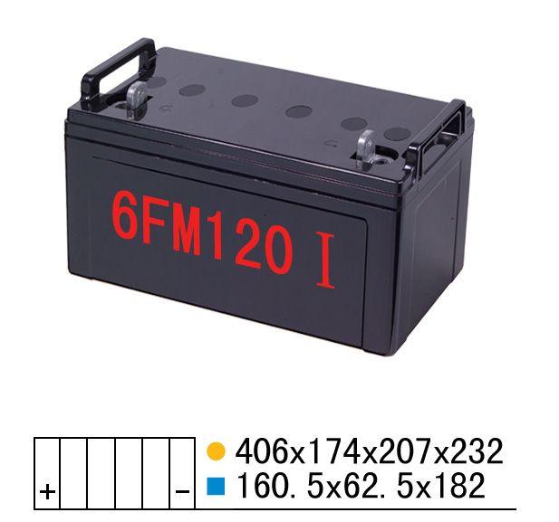 6FM120I