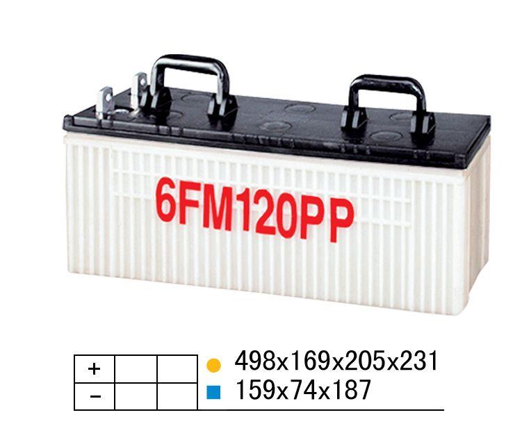 6FM120PP