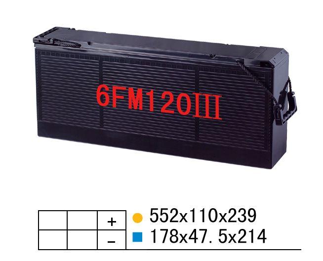 6FM120III