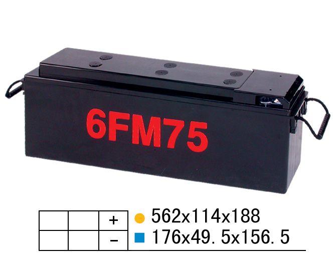 6FM75