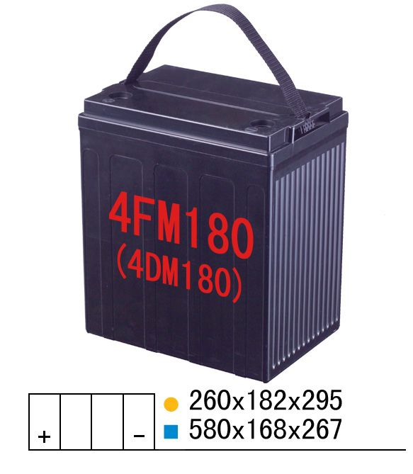4FM180