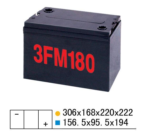 3FM180