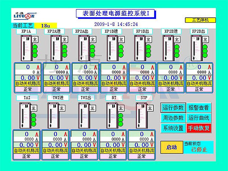 网络控制系统简介