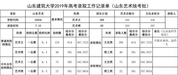 <a href=http://www.51meishu.com/school/133.html target=_blank class=infotextkey>山东建筑大学</a>1.jpg