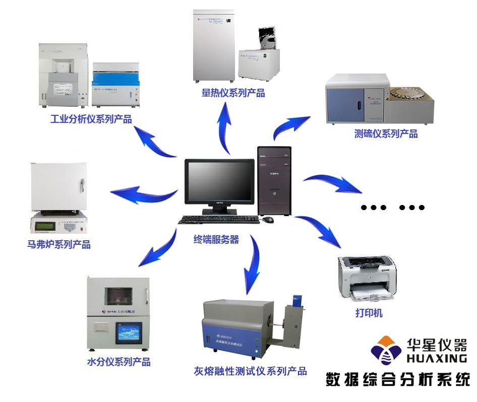 华星综合分析系统