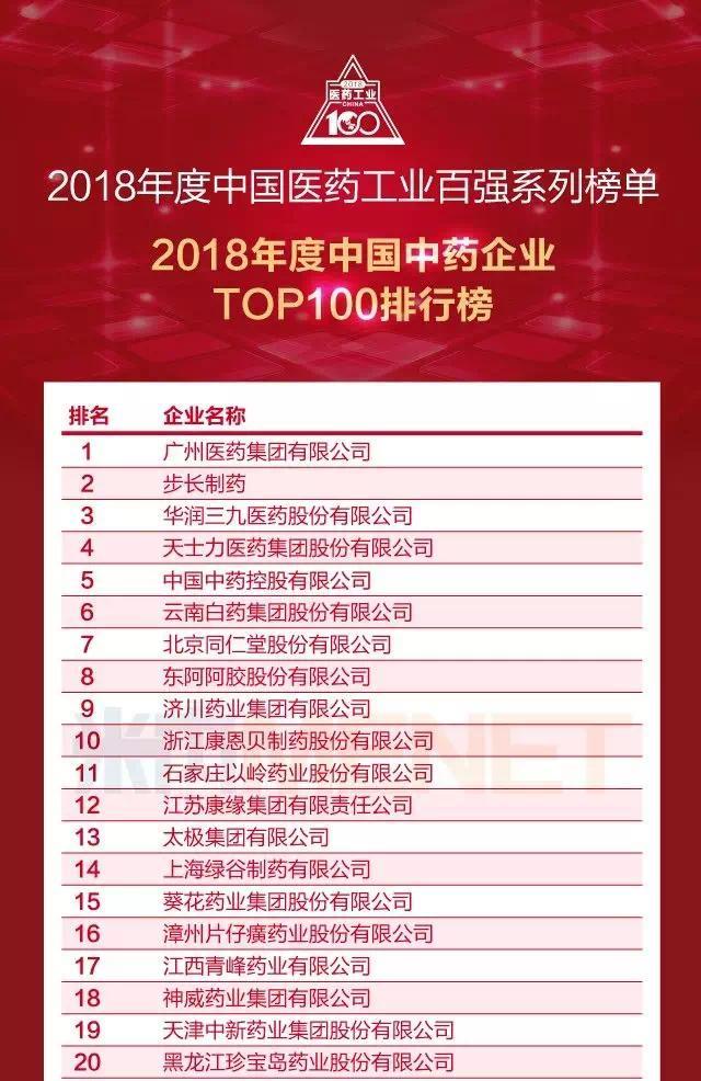 澳门金莎娱乐官网荣登2018年度中国医药工业百强榜