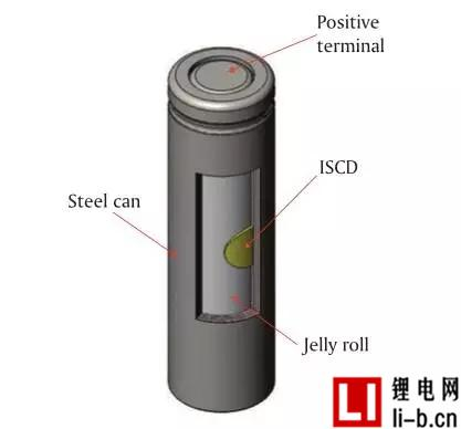 Brief Discussion on Internal Short Circuit Simulation of Lithium Ion Battery