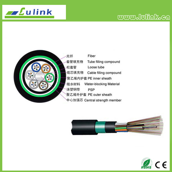 GYTY53 Outdoor Optical Cable