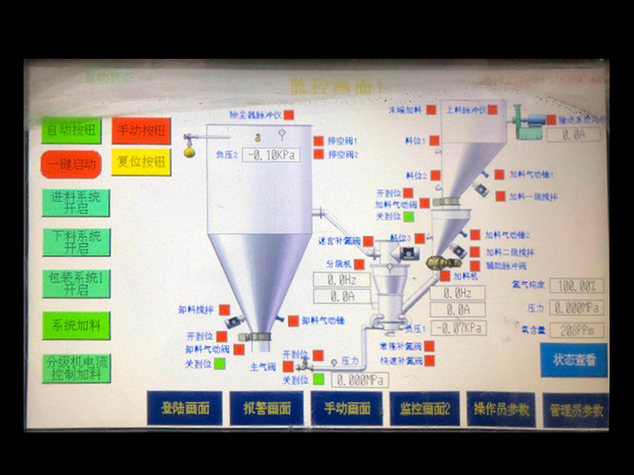 四川某氢氧化锂惰性气体保护气流粉碎KFQ-400