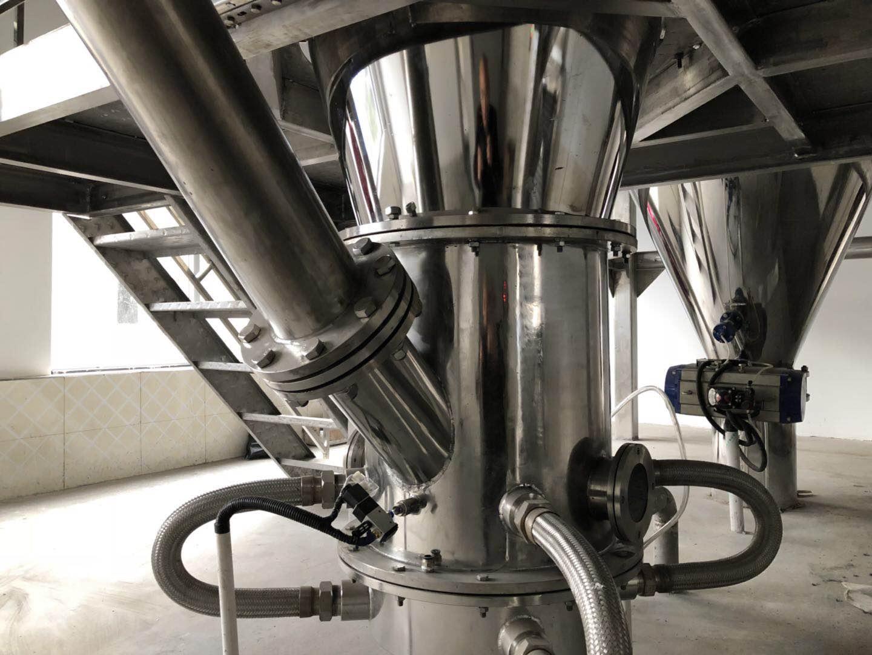 惰性气体保护气流粉碎生产线