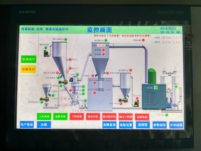 厦门某氢氧化锂惰性气体保护气流粉碎机KFQDB-400