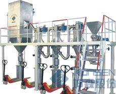 气流分级机/超细微粉分级机系列