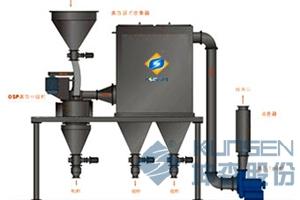 OSPA高效气流分级机