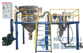 高纯石英粉、硅微粉、二氧化硅微粉专用气流粉碎机