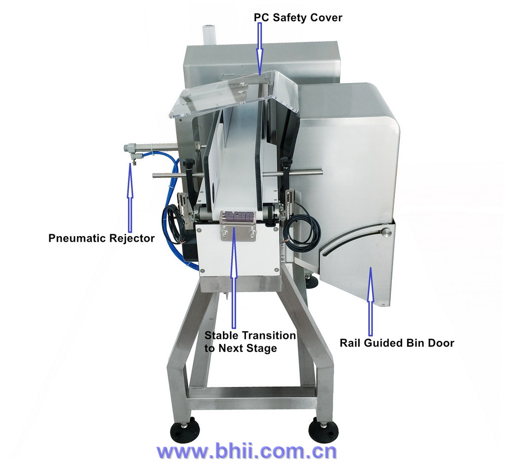 SR Metal Detector for Bottled Products