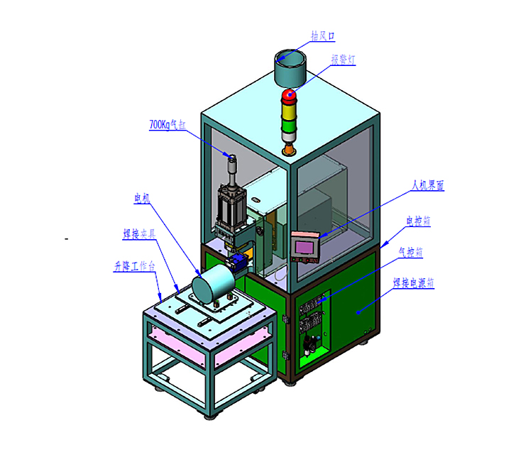 LN中频逆变电阻焊机