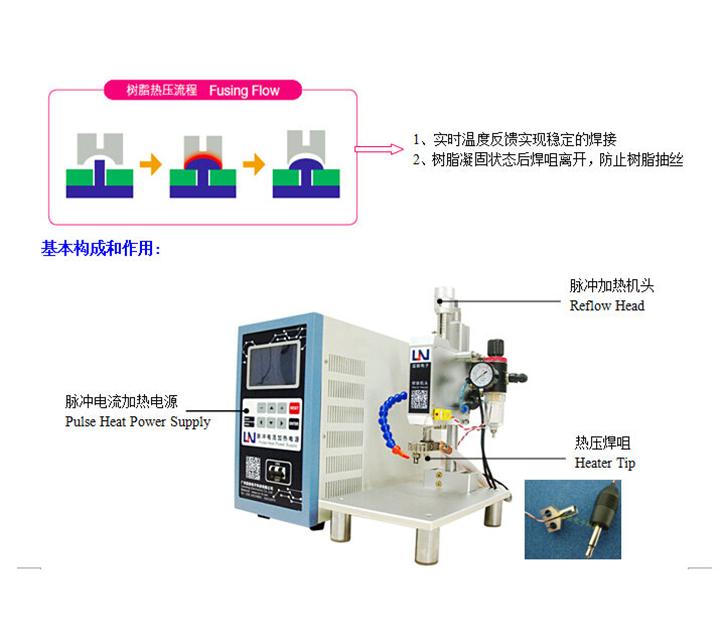 汽车门塑料件树脂POM热铆接机——广州蓝能